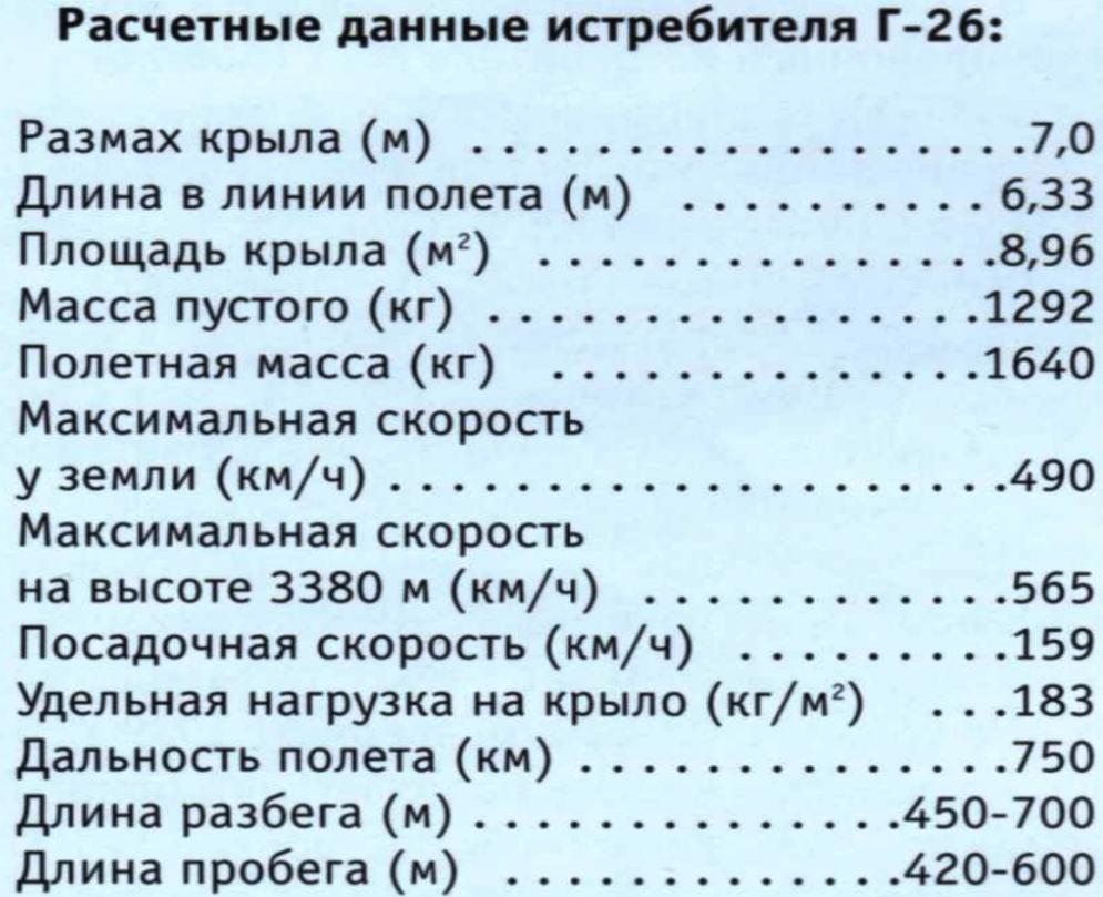 Данные Г-26