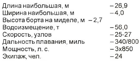 ТТХ МО-4