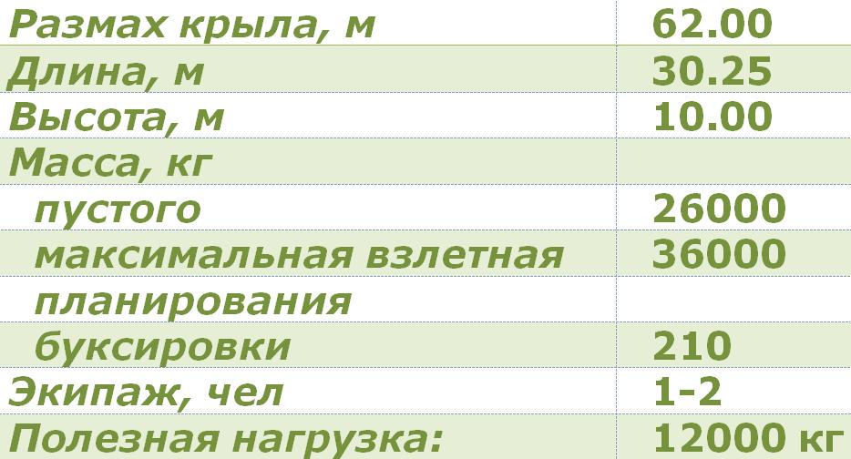 """ЛТХ Ju.322 """"Mammut"""""""