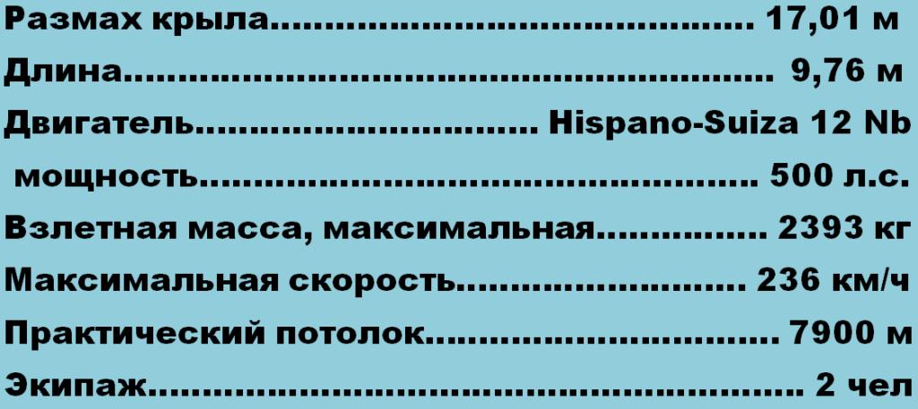 ЛТХ Br.270