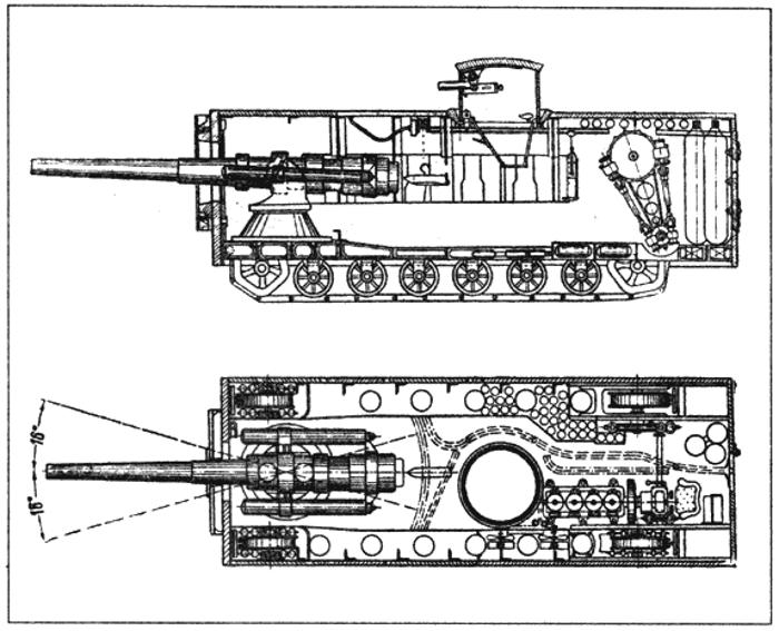 Схема танка Менделеева
