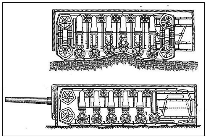 Схема работы подвески танка Менделеева