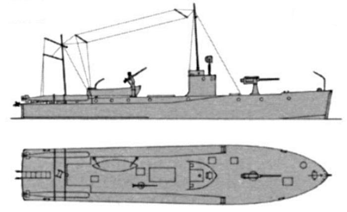 """Проекция торпедных катеров Турции типа """"Dogan"""""""