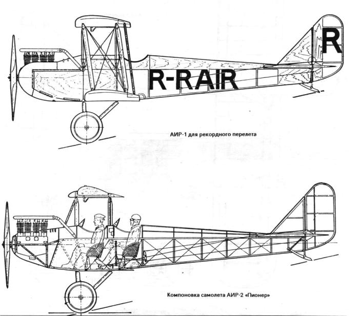 Сравнительные схемы АИР-1 и АИР-2