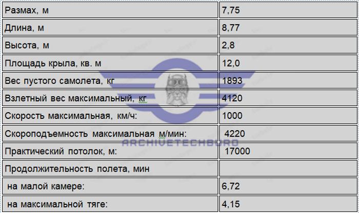 ЛТХ И-270