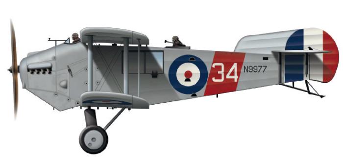 Avro 555 Bison
